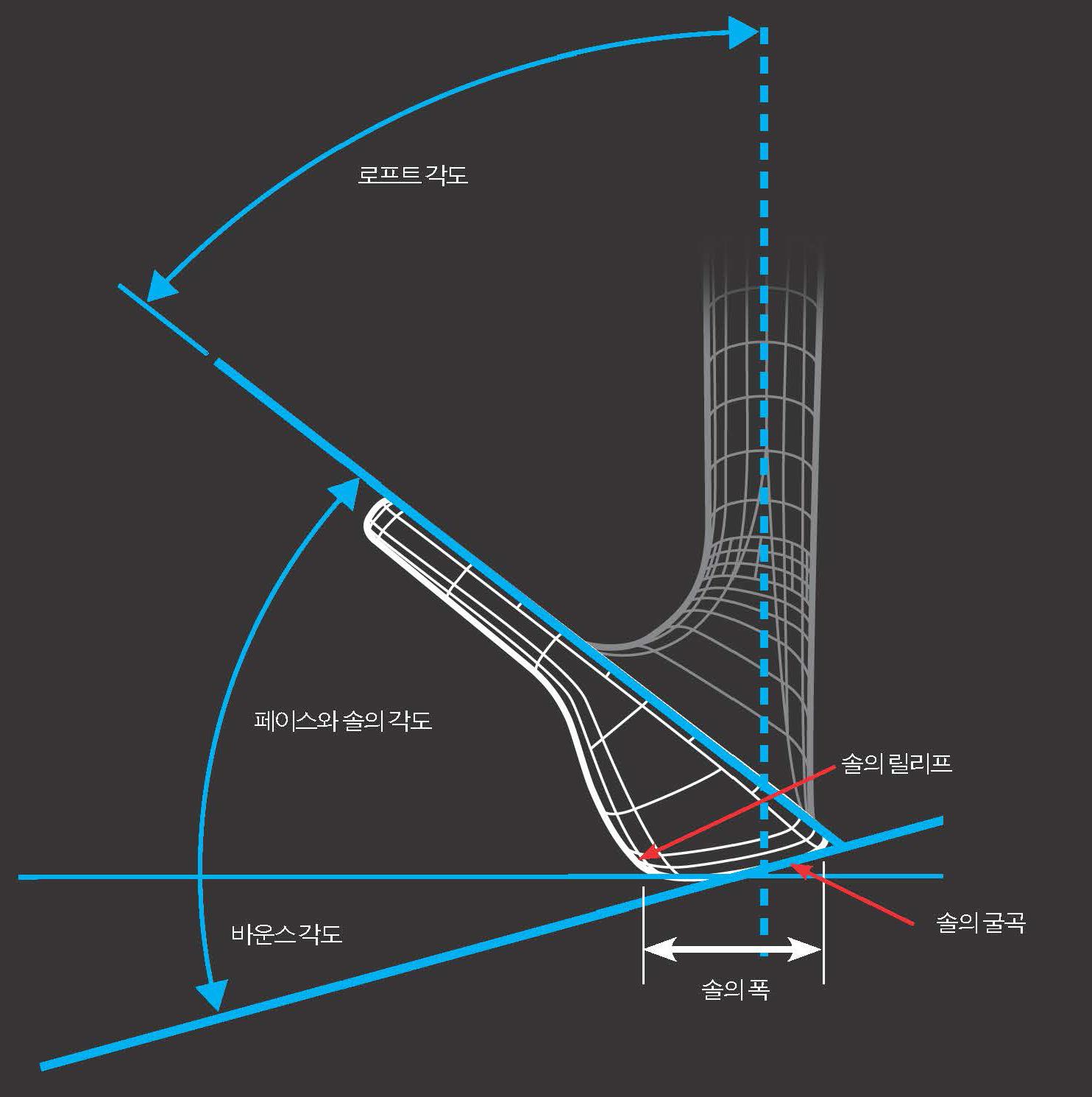 TG-웨지그루브특집1
